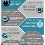 Social Networking - 5 Things You Need To Know